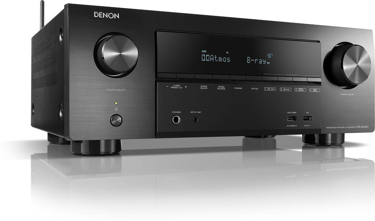 Panasonic Viera surround sound aansluiten