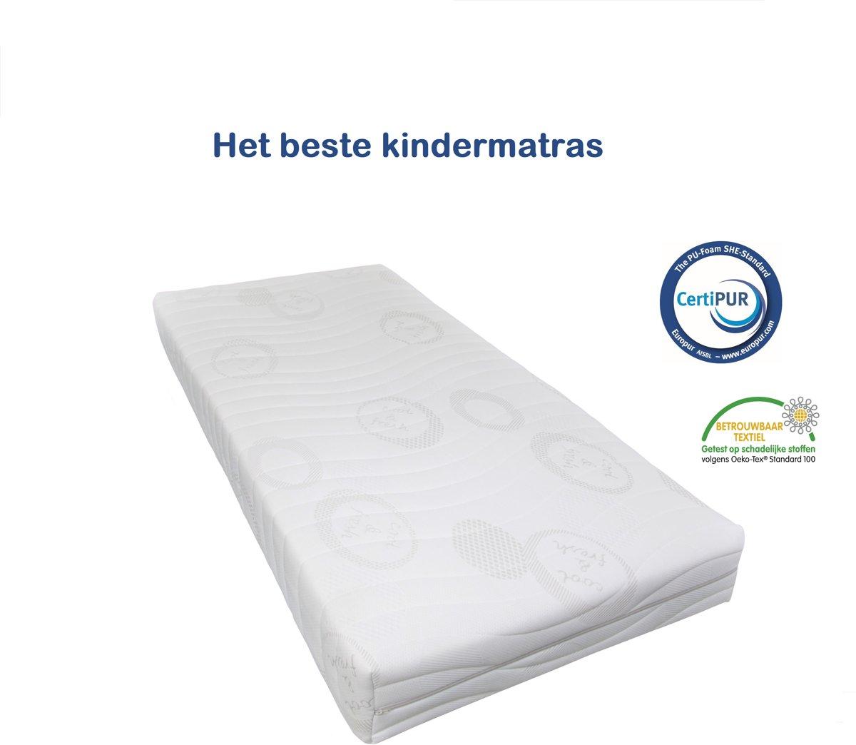 Luxe kindermatras COOLTOUCH – veilig en gecertificeerd - 100dagen proefslapen - 90x200