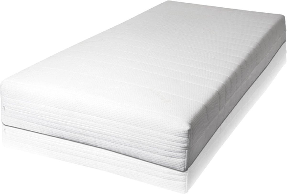 Ikea Pocketvering Matras : Bol matrascenter pocketvering koudschuim matras