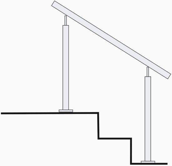 Rvs 316 geborstelde vrijstaande trapleuning 140 cm