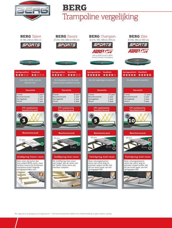 BERG InGround Champion Grey 380 (12,5ft)