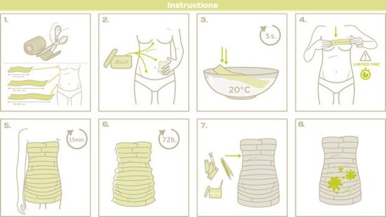 Baby Art - Belly Kit gipsbuik