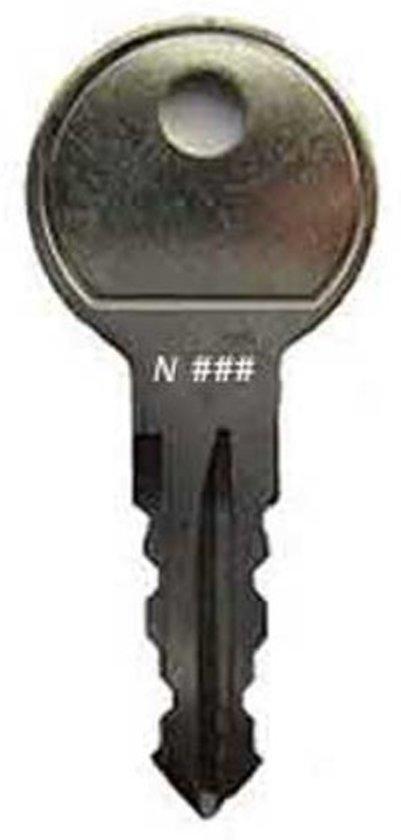 Thule sleutels 2 stuks N002