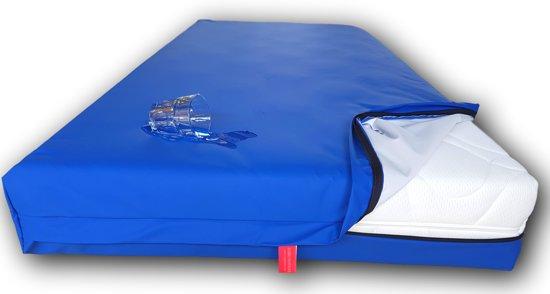 Matrasbeschermer waterdicht - 140x200 voor matrashoogte 5/6/7 cm - Incontinentie matrashoes met rits / ritssluiting - topper - ademend - PU - afwasbaar  - Blauw - Zorgmatras