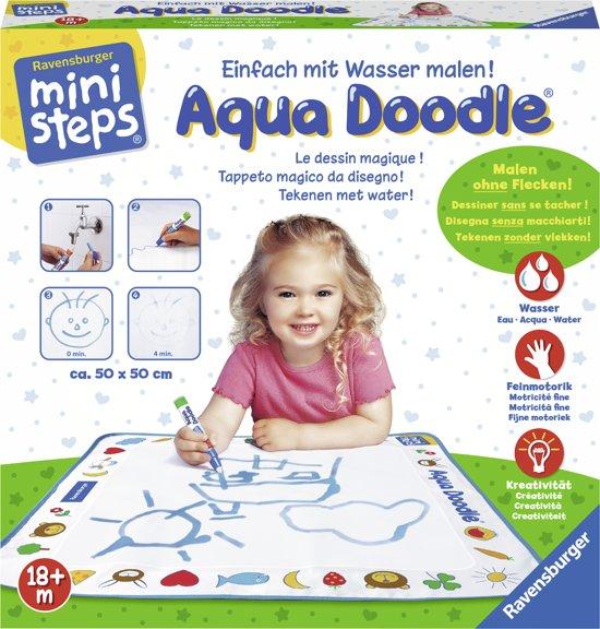 9200000087356260 - Schilderen met water, zonder knoeien?  Yes it can! & WIN