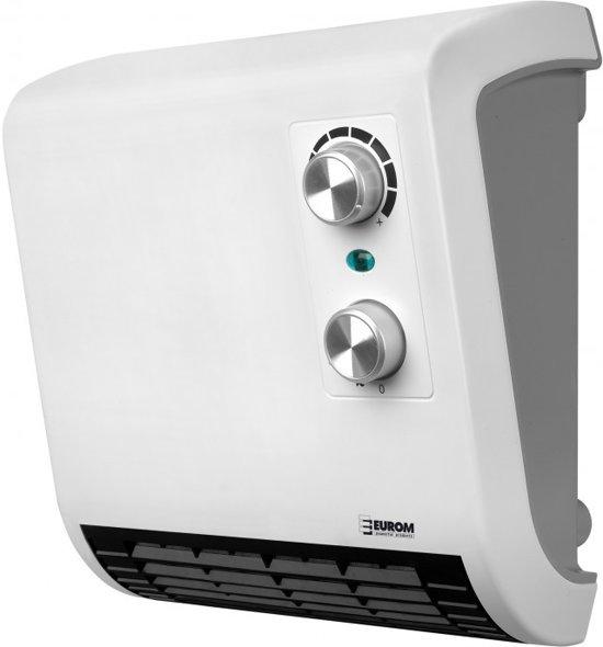 Badkamerkachel Sani-Fanheat 2000 Watt electrische verwarming