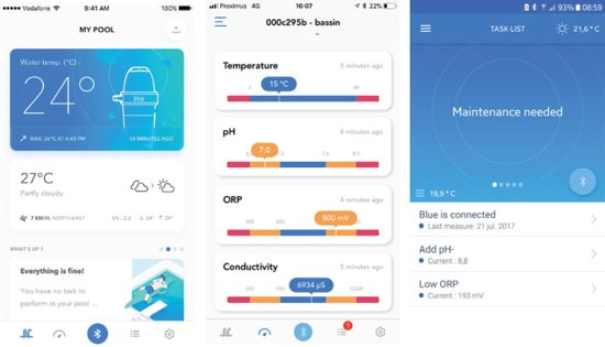 Blue Connect Plus Smart Pool Analyser