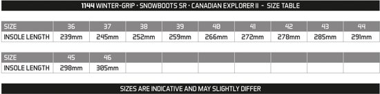 Snowboots grijs Zwart Canadian rood Ii Winter grip Sr 41 Explorer fUqw575F