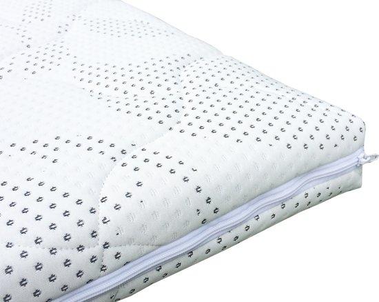 Slaaploods Split Topmatras Deluxe - Traagschuim - Dikte: 8 cm