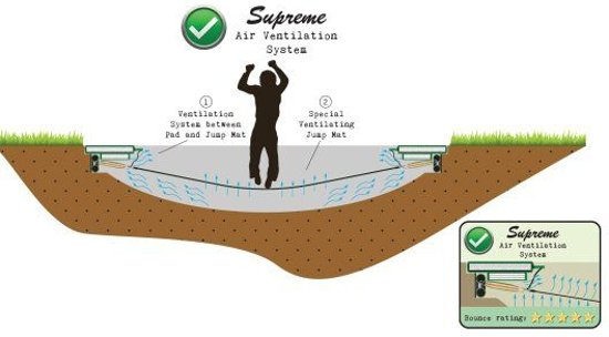 EXIT Supreme Ground Level Trampoline à 366 cm