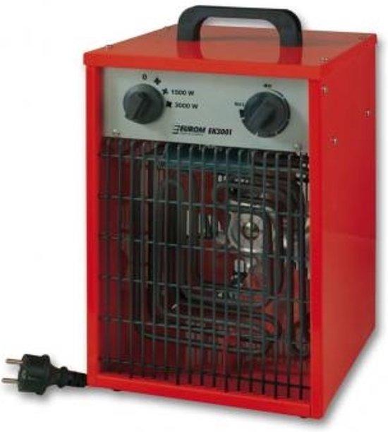 Eurom EK 3001 Verwarming