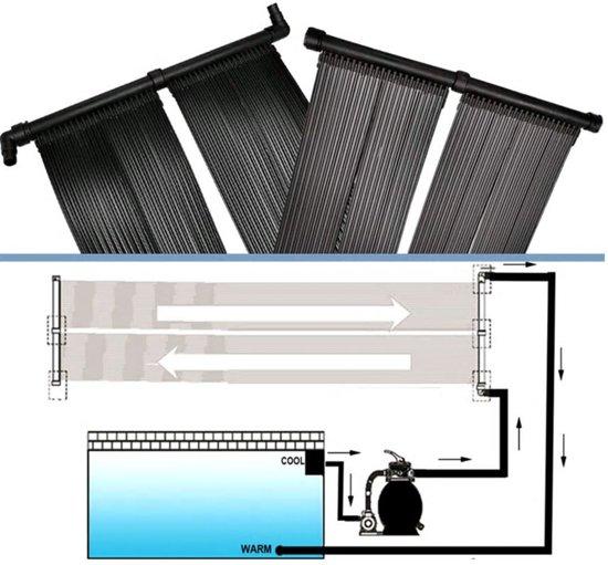 vidaXL Paneel zwembadverwarming op zonne-energie (set van 2)