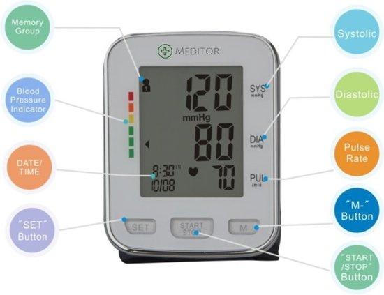MeditorPlus™ | Automatisch|Polsbloeddrukmeter|Automatisch | Bloeddrukmeter | LCD Scherm