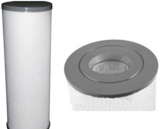Micron Spa Filter - Spa Filter - Micron - Filter - Jacuzzi  - Spa - 2 gaten