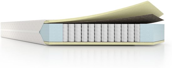 Perfectmatras Pocketvering Matras 180x220 - 7 zones - 21 cm hoog