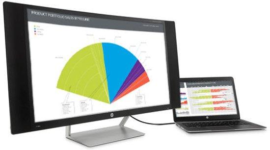 HP EliteDisplay S270c Curved 27i display