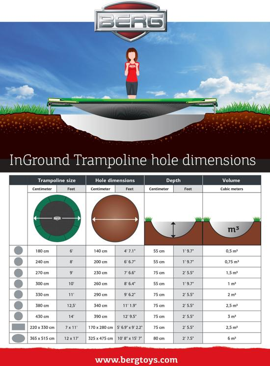 BERG Ultim Champion InGround 330 Green Trampoline