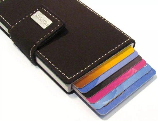 Figuretta RFID Creditcardhouder - Zwart