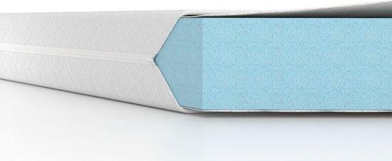 Perfectmatras - 15cm Dik - Betaalbaar Kwaliteitsmatras - 120x200cm - SkyCell Schuim SG25 - PerfectRookie© matras