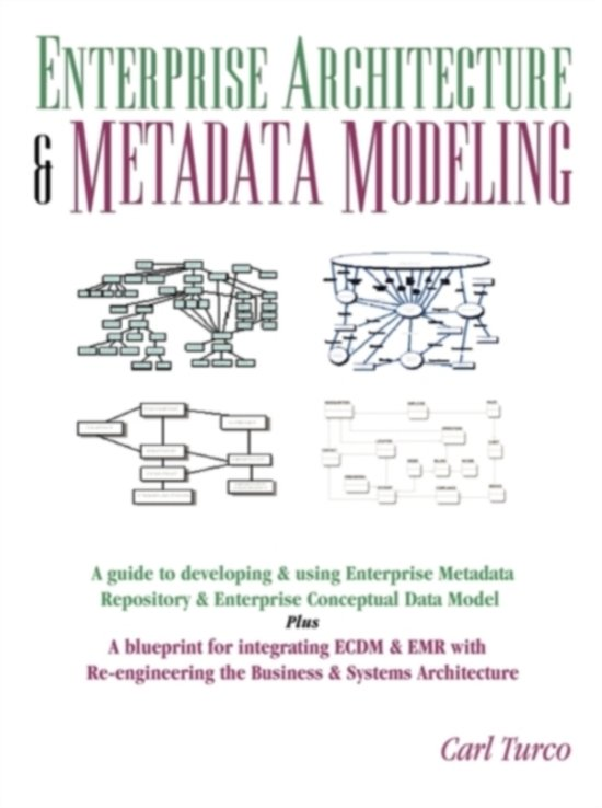 Enterprise Architecture & Metadata Modeling