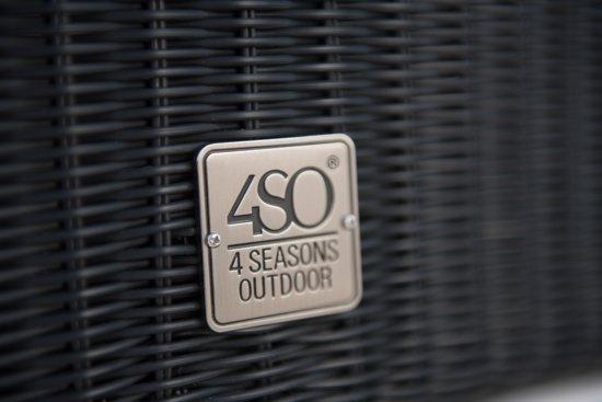 4 Seasons Outdoor Avila Loungebank