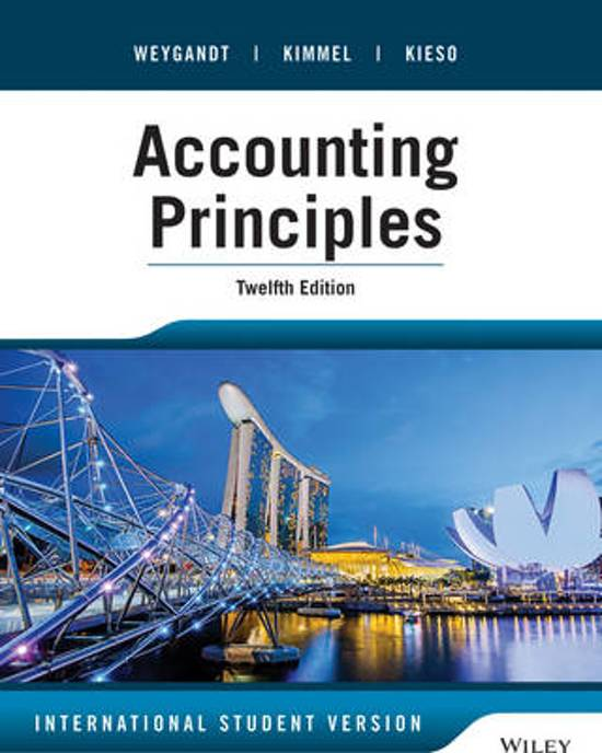 walmart s accounting principles The audit committee shall prepare the report required by the rules of the  and  accurate in accordance with accounting principles generally accepted in the.