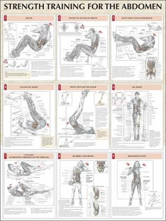 bol.com | Strength Training Anatomy Poster Series, Frédéric Delavier ...