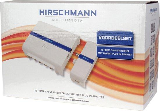 Hirschmann INCA 1G plug in adapter + HMV41 set SHOP