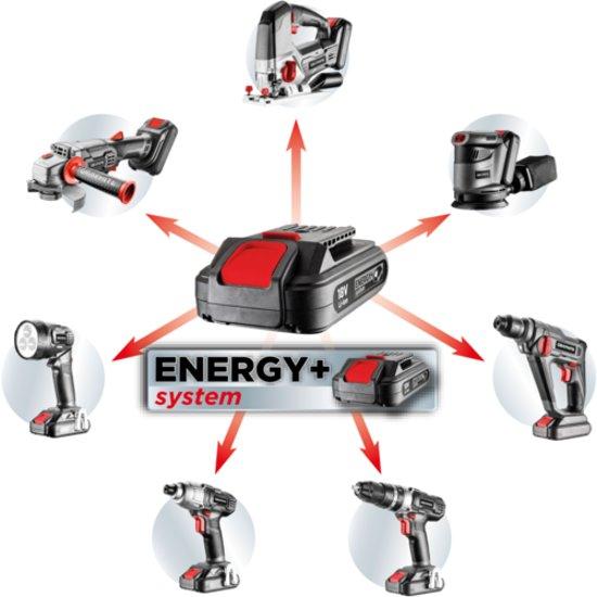 Reciprozaag Graphite Energy+ 58G017 zonder accu