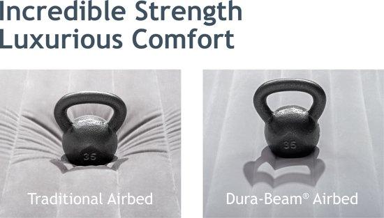 Intex Comfort Plush Luchtbed Twin