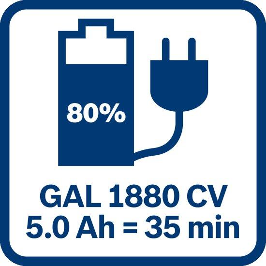 Accu reciprozaagmachine GSA 18V-32 (2X 5.0Ah + 1X lader GAL1880 + 1X S1156XHM + 5X S1130CF)