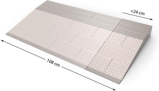 SecuCare drempelhulp 2 laags, verbredings-set naar 108 cm