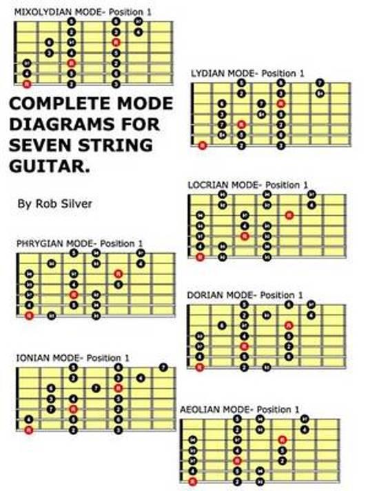 Brilliant Bol Com Complete Mode Diagrams For Seven String Guitar Wiring Database Indigelartorg