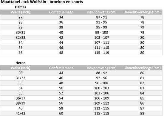 Wolfskin Dark Active Iron Heren Jack Korte Wandelbroek Track d4dpq