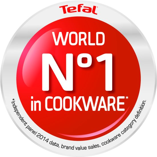 Tefal Ceramic Control White Induction Wokpan 28 cm