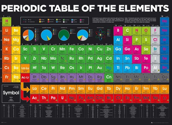 Poster-periodiek systeem- scheikunde elementen- Extra grootformaat- 100x140cm-