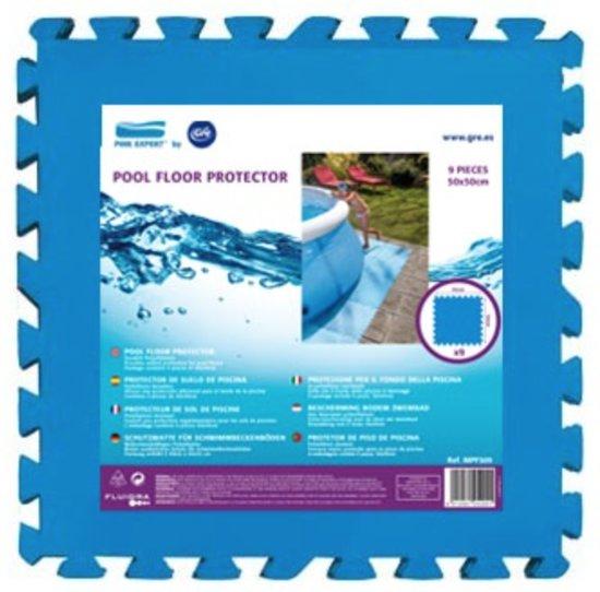 Gre Ondertegels voor zwembaden pak van 2,25 m²