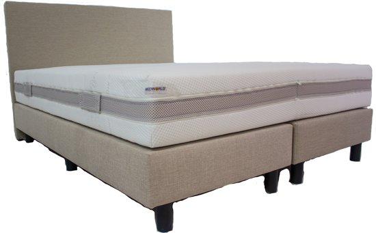140x200 Hotel boxspring creme|beige inclusief micropocketmatras Traagschuim