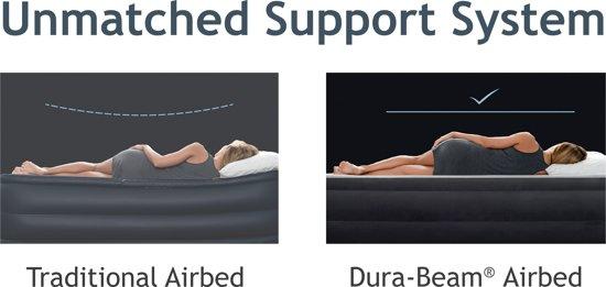 Intex Ultra Plush Luchtbed Queen