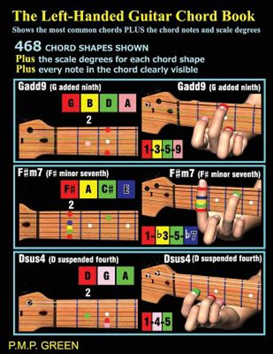 Bol The Left Handed Guitar Chord Book 9781493660377 Mr