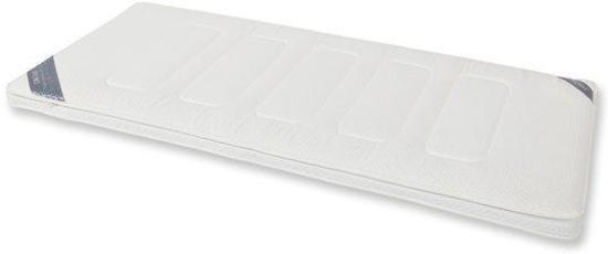 Bedmen Classic HR Foam Split Topmatras