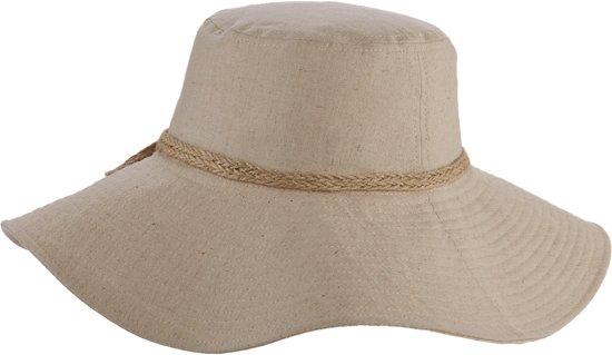 hoeden materialen