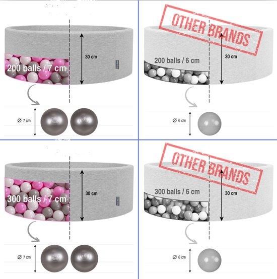 Ballenbak - stevige ballenbad -90 x 40 cm - 200 ballen Ø 7 cm - roze, wit, grijs en lichtblauw