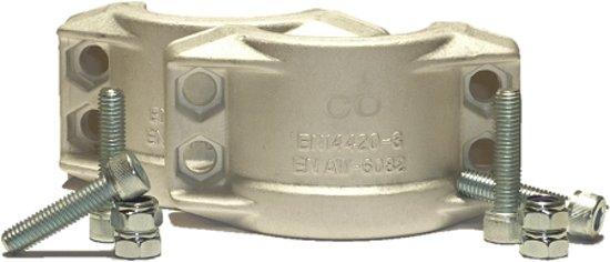 Klemschaal Aluminium 50mm x 10mm