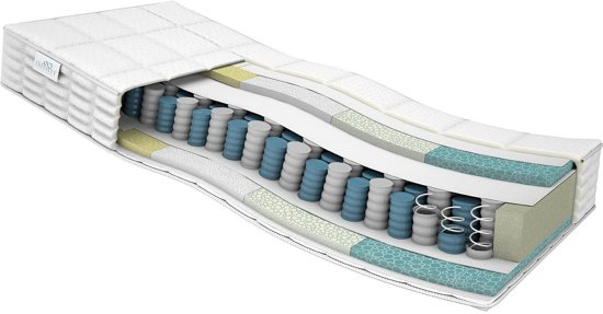 Goossens Pocketveringmatras Infinity 250hr met luxafoam