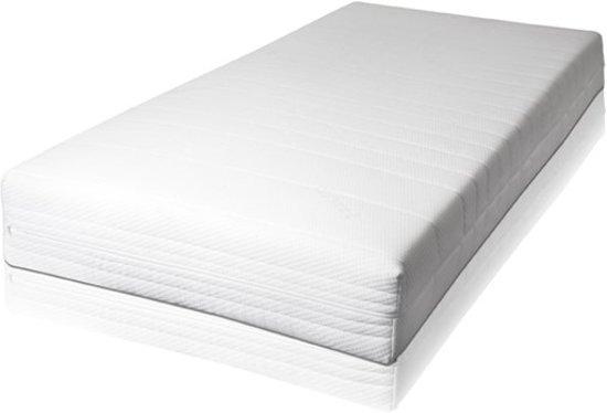 Matras Vacuum Verpakken : Bol matrasdirect matras kopen foam