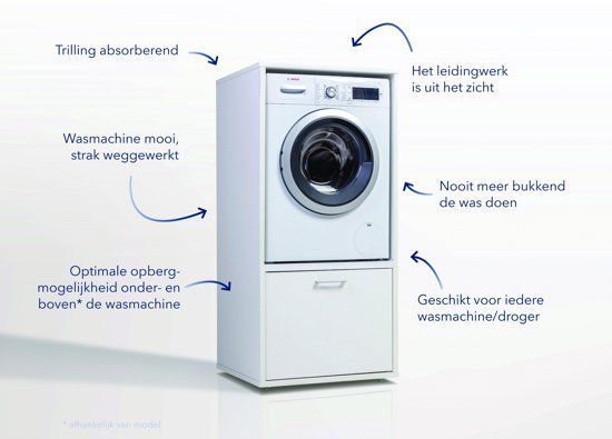 Kast Wasmachine Droger : Renovatie bijkeuken bijkeuken kasten met ingebouwde wasmachine en