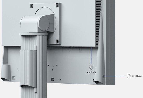 Eizo S1934H - IPS Monitor