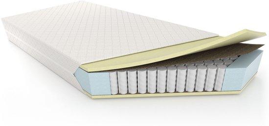 Perfectmatras Pocketvering Matras 90x210 - 7 zones - 21 cm hoog