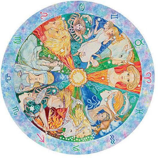 Astrocirkel